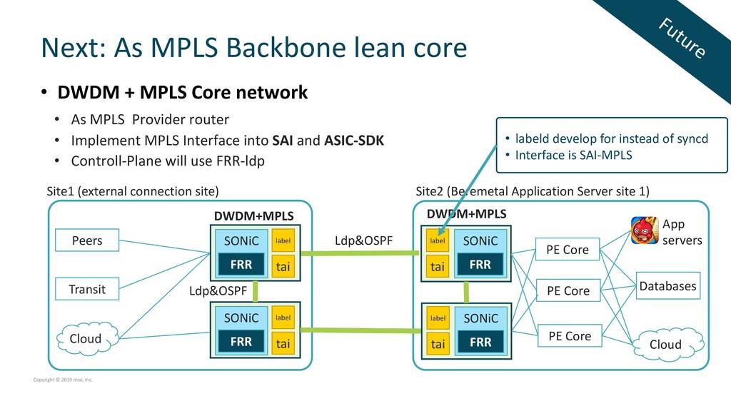 Next: As MPLS Backbone lean core Site1 (externa...