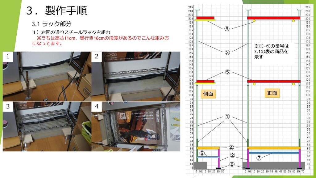 3.製作手順 3.1 ラック部分 1)右図の通りスチールラックを組む ※うちは高さ11cm、奥...