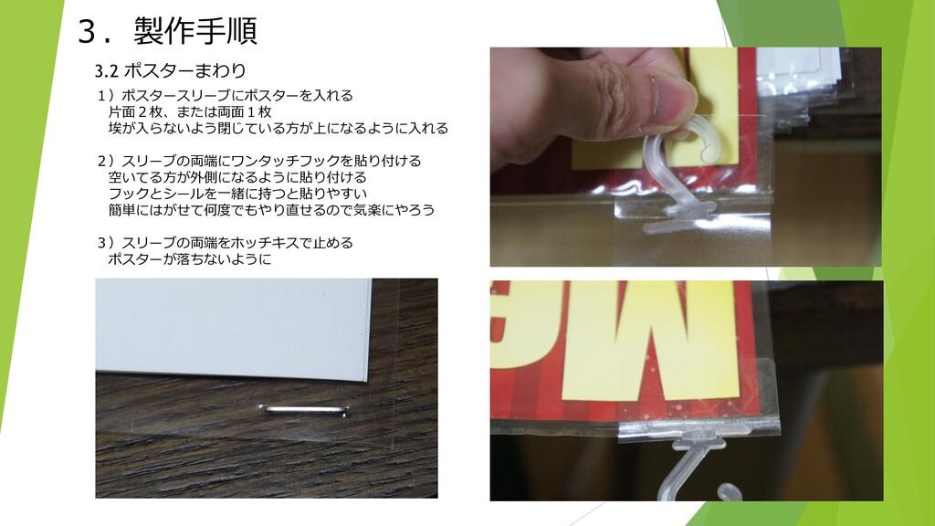 3.製作手順 3.2 ポスターまわり 1)ポスタースリーブにポスターを入れる 片面2枚、または...