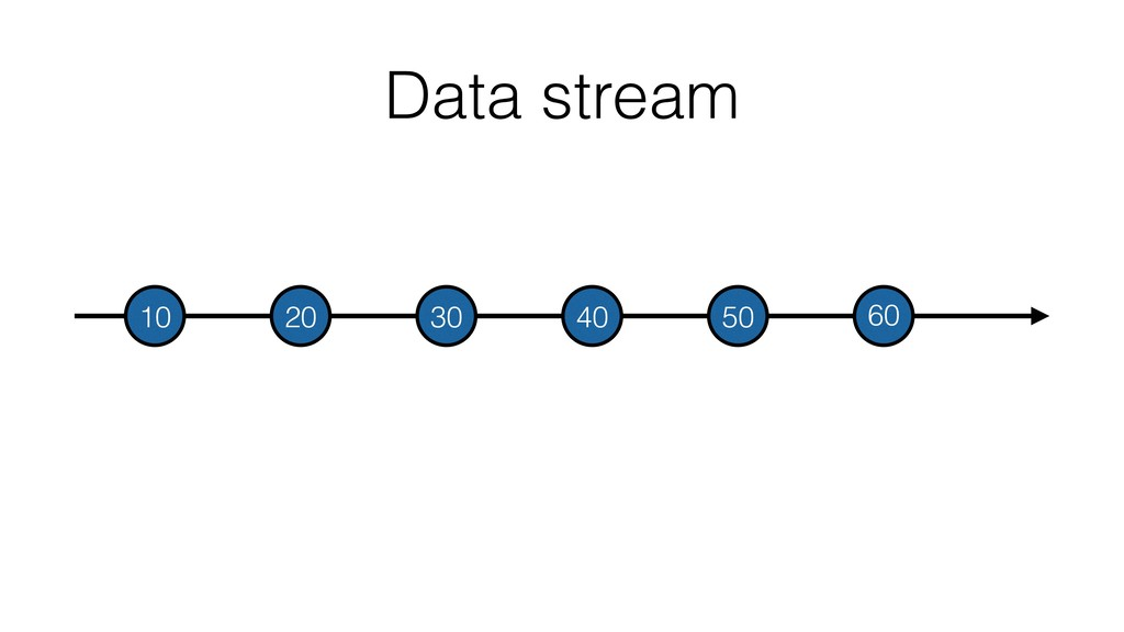 Data stream 10 20 30 40 50 60