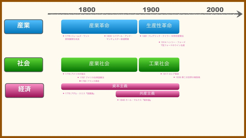 ੜੑֵ໋ ۀֵ໋ ۀ ܦࡁ 2000 1900 1800 ຊओٛ ڞओٛ ۀࣾձ ...