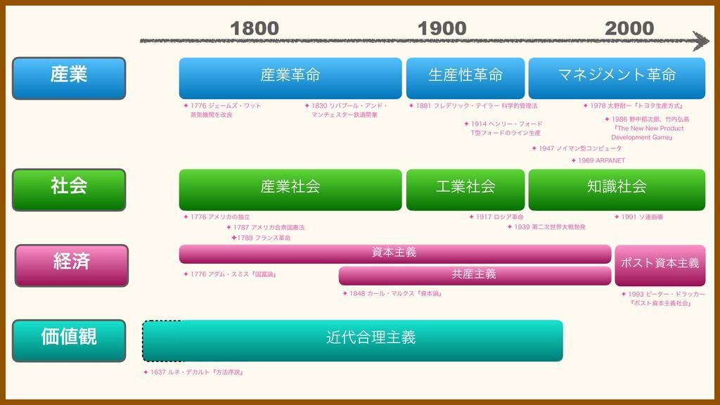 ੜੑֵ໋ ۀֵ໋ Ϛωδϝϯτֵ໋ ۀ ܦࡁ 2000 1900 1800 ຊओٛ ڞ...