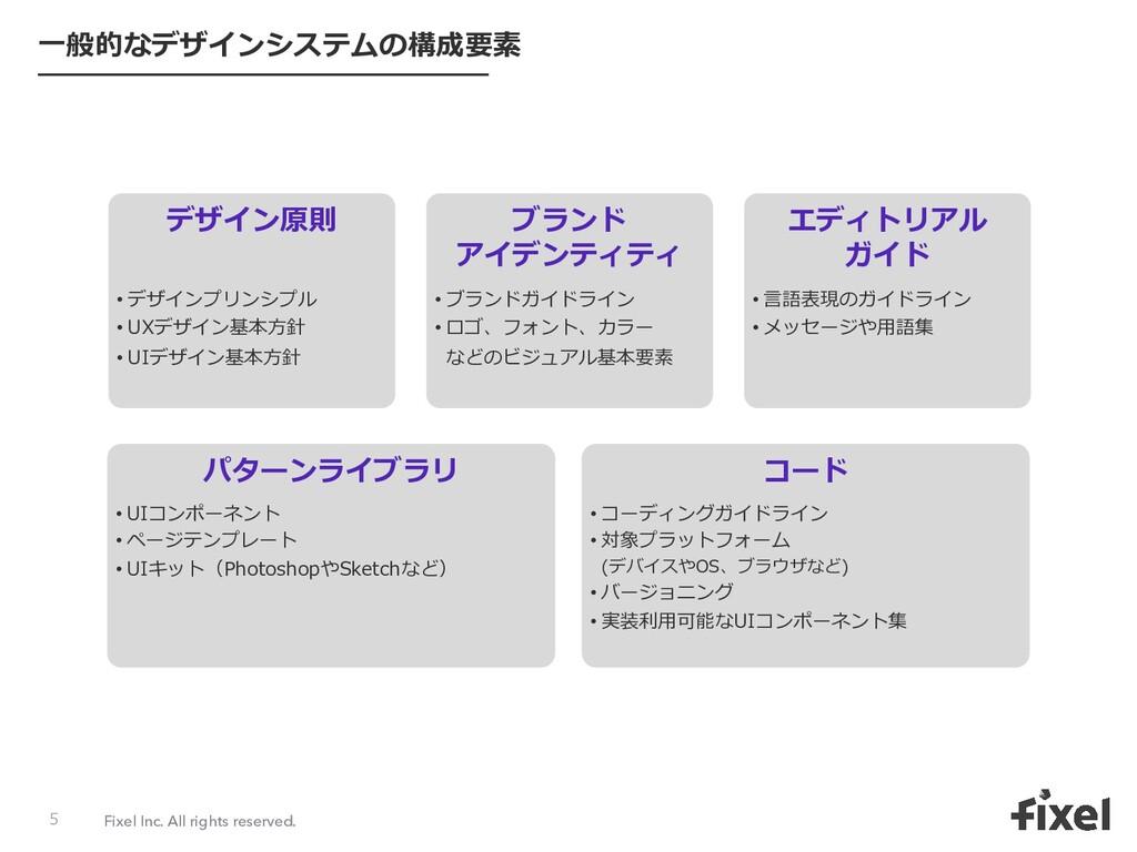 Fixel Inc. All rights reserved. ⼀般的なデザインシステムの構成...