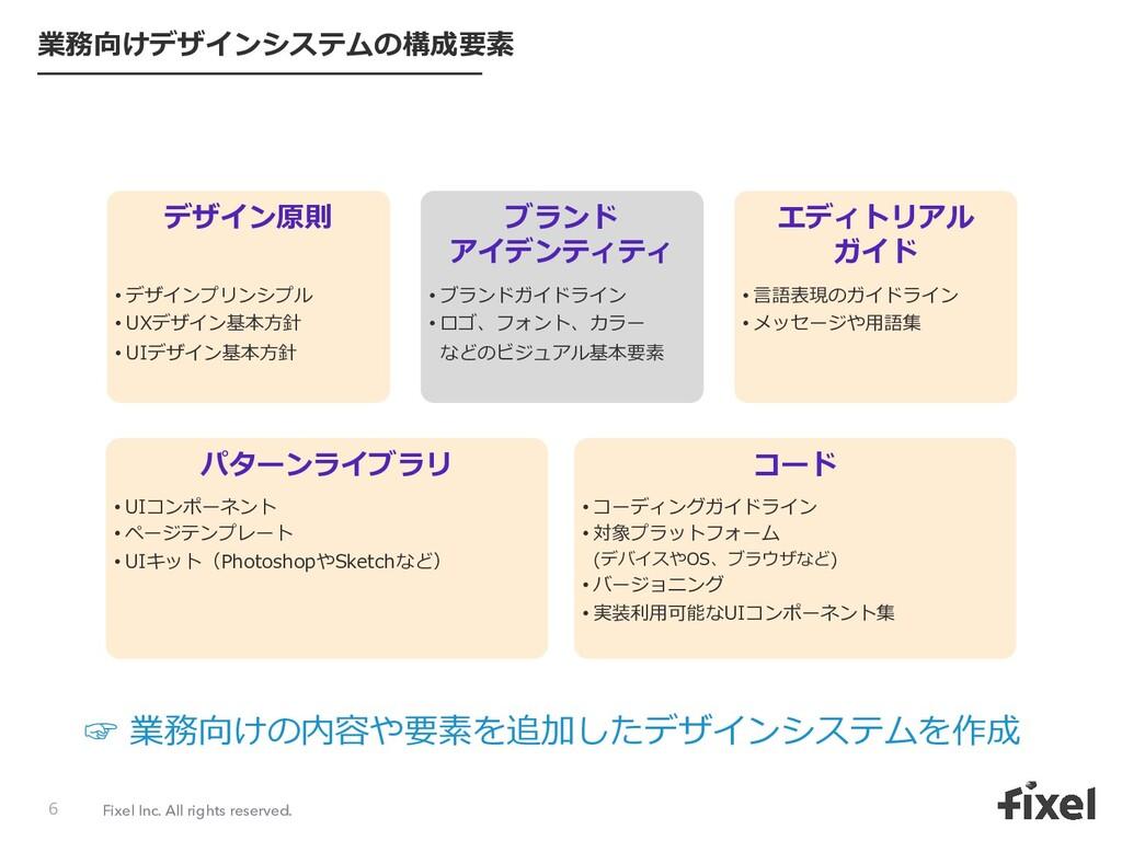 Fixel Inc. All rights reserved. 業務向けデザインシステムの構成...