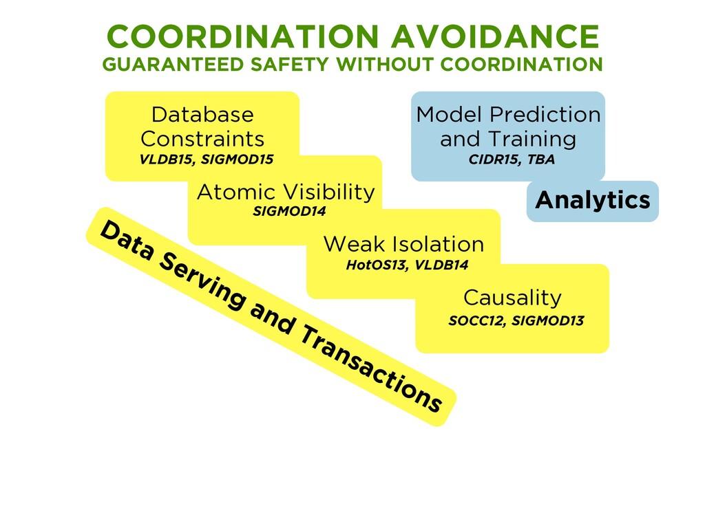 Atomic Visibility SIGMOD14 Database Constraints...