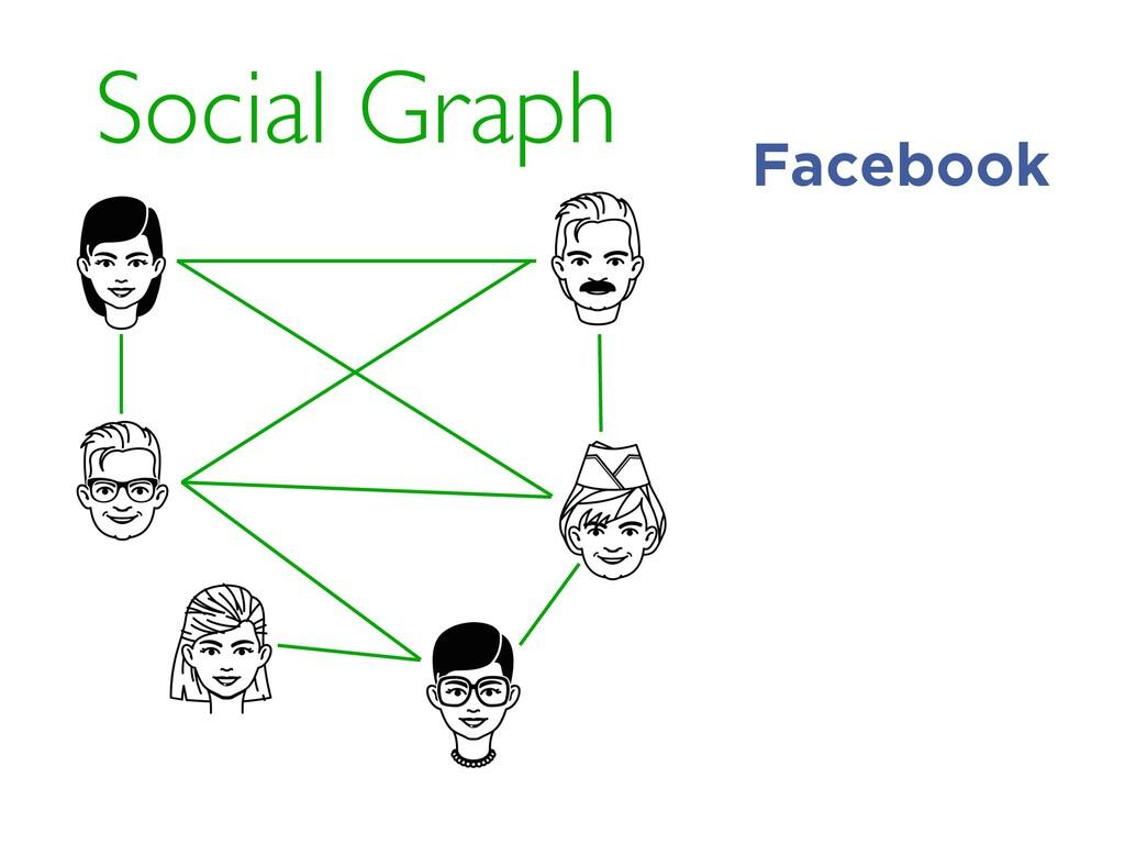 Social Graph Facebook