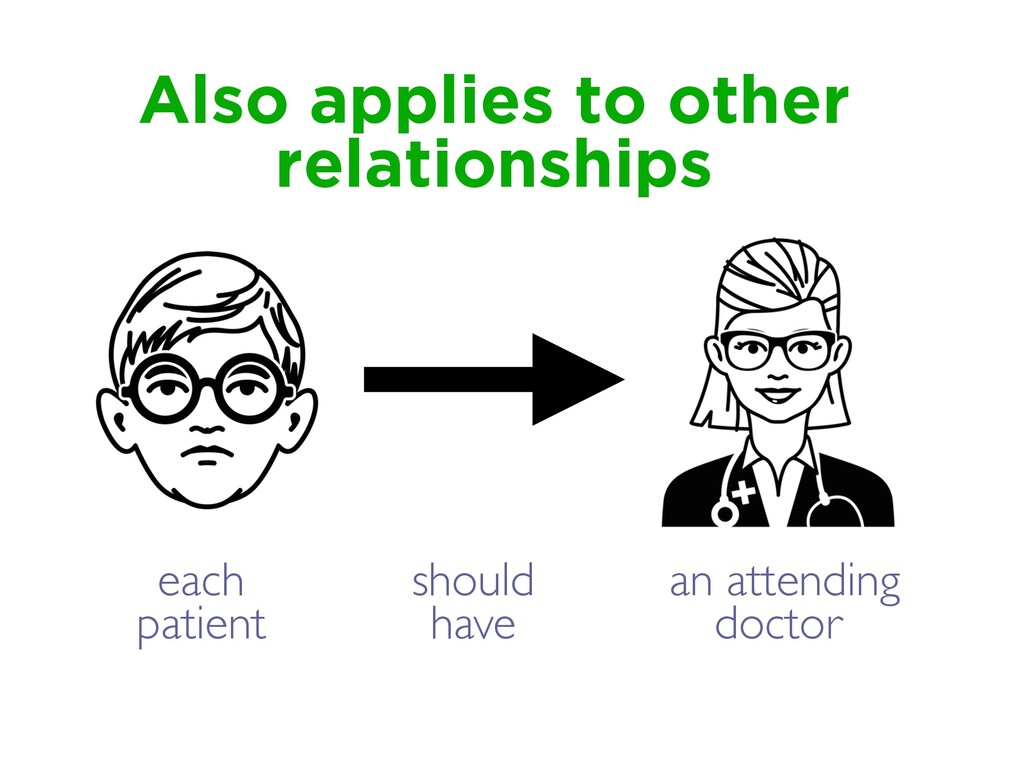 Also applies to other relationships an attendin...
