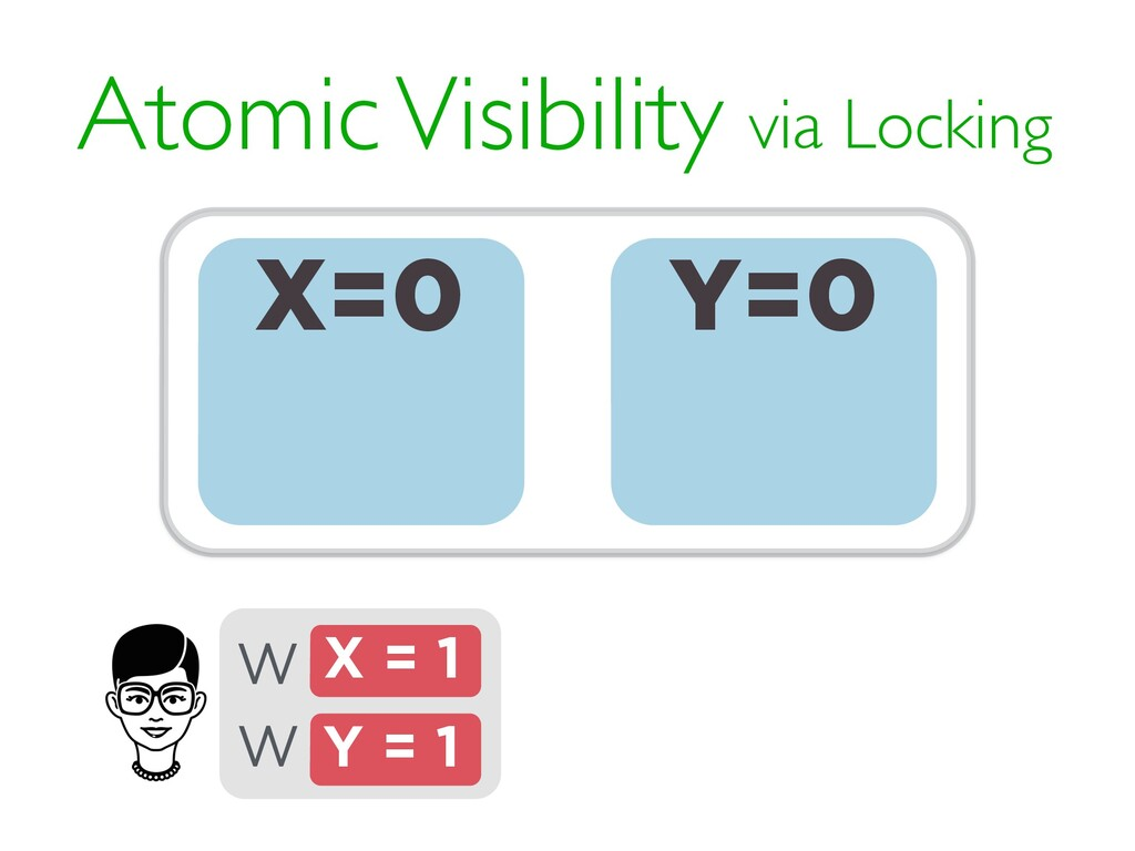 Atomic Visibility via Locking X=0 Y=0 X = 1 W Y...