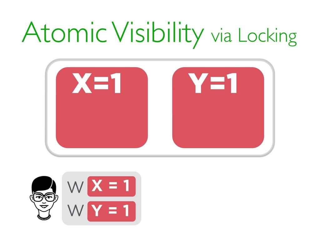 Atomic Visibility via Locking X = 1 W Y = 1 W X...