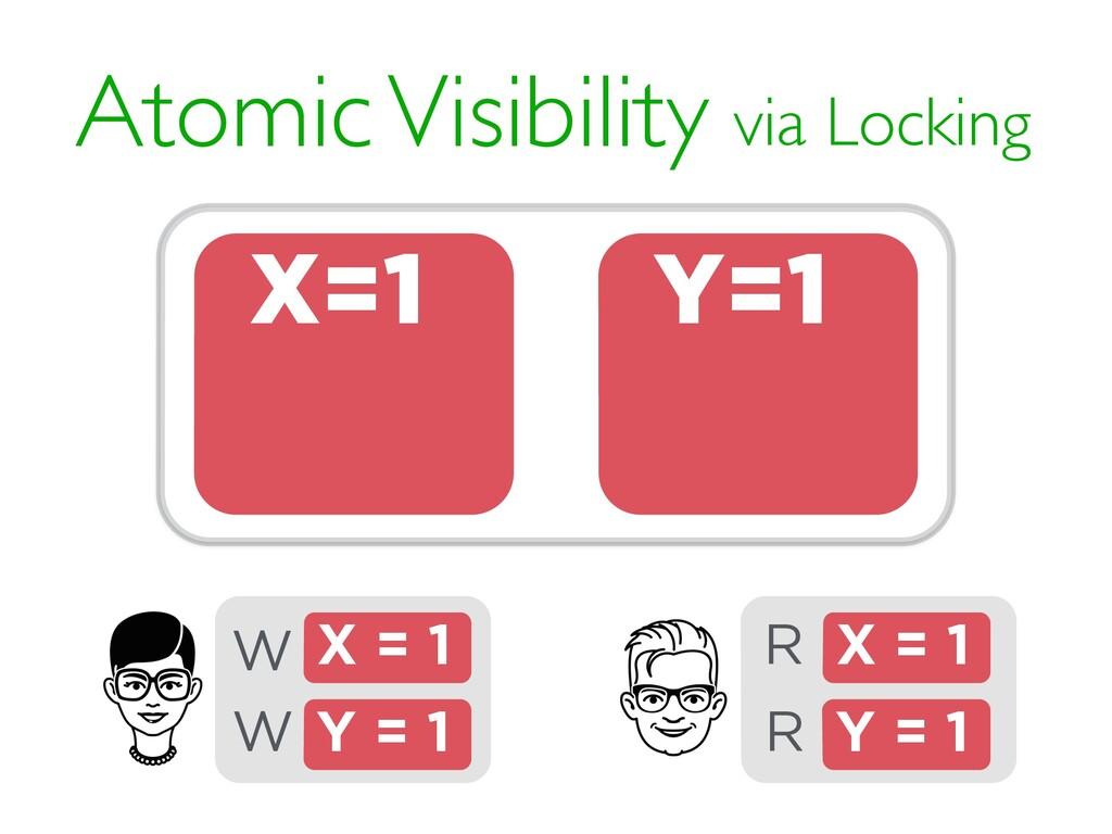 Atomic Visibility via Locking X = 1 R Y = 1 R X...