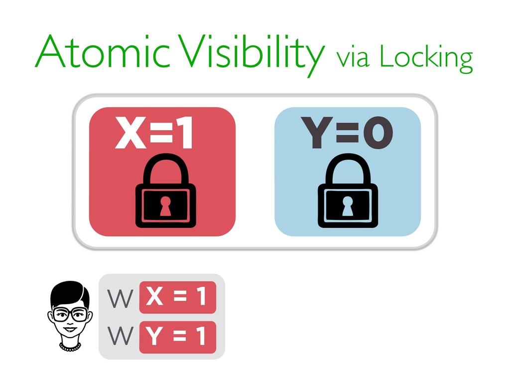 Atomic Visibility via Locking X = 1 W Y = 1 W Y...