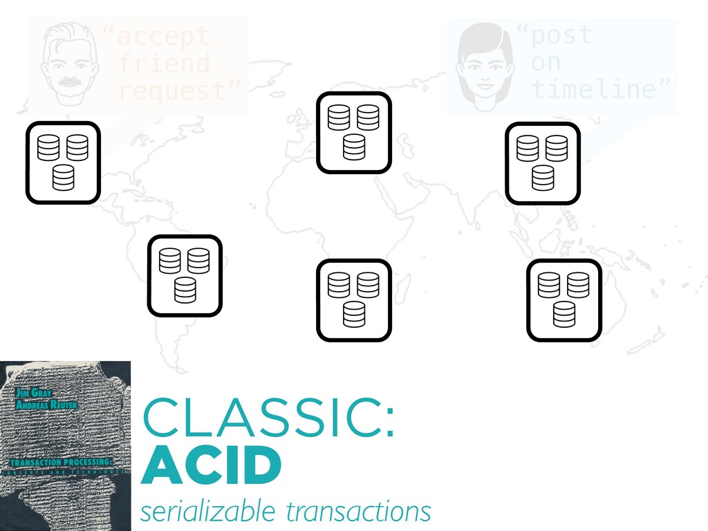 """CLASSIC: ACID serializable transactions """"accep..."""