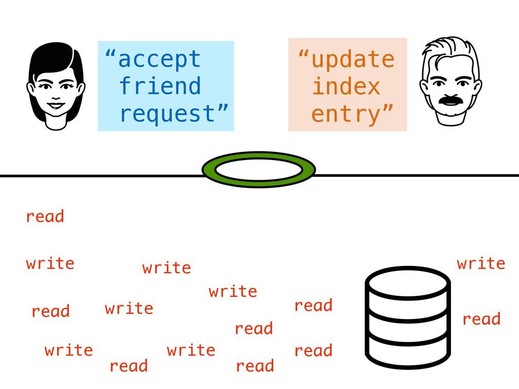 """accept friend request"" ""update index entry"" wr..."