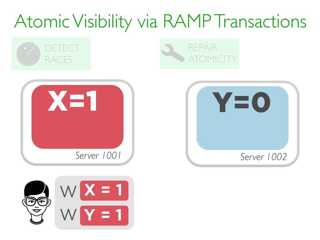 Atomic Visibility via RAMP Transactions REPAIR ...