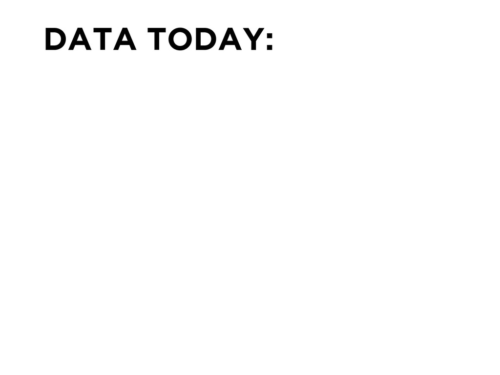DATA TODAY: