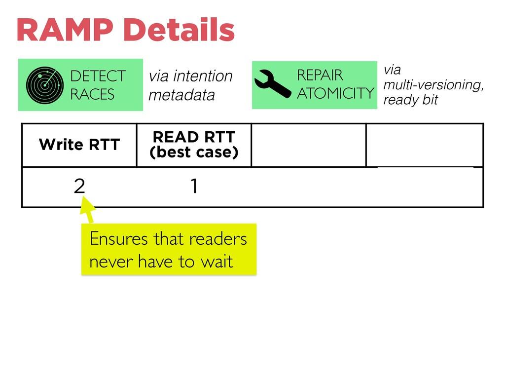 Write RTT READ RTT (best case) READ RTT (worst ...