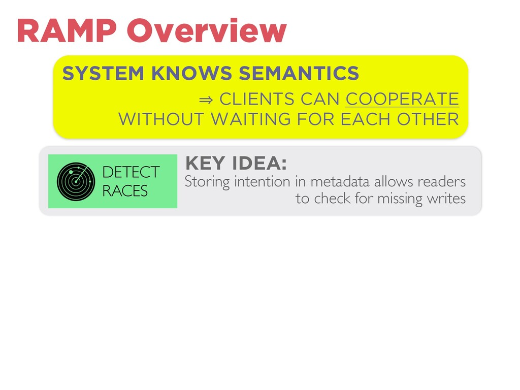 SYSTEM KNOWS SEMANTICS 㱺 CLIENTS CAN COOPERATE ...