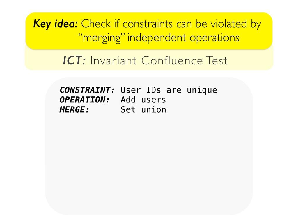 CONSTRAINT: User IDs are unique OPERATION: Add ...