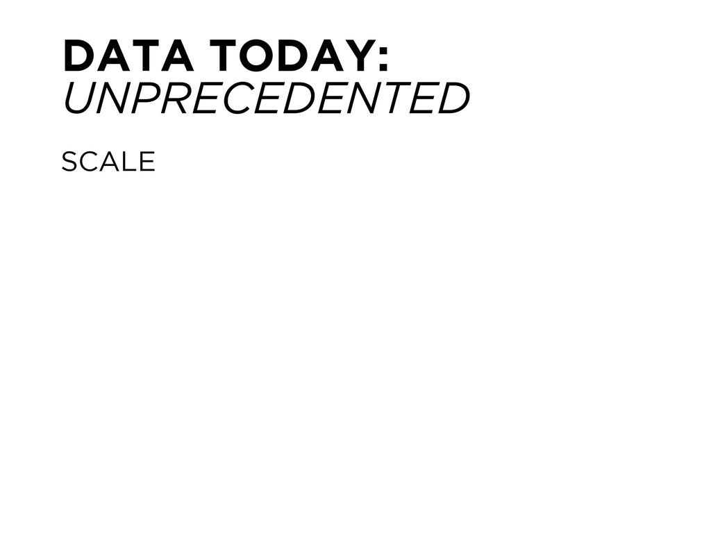 SCALE DATA TODAY: UNPRECEDENTED