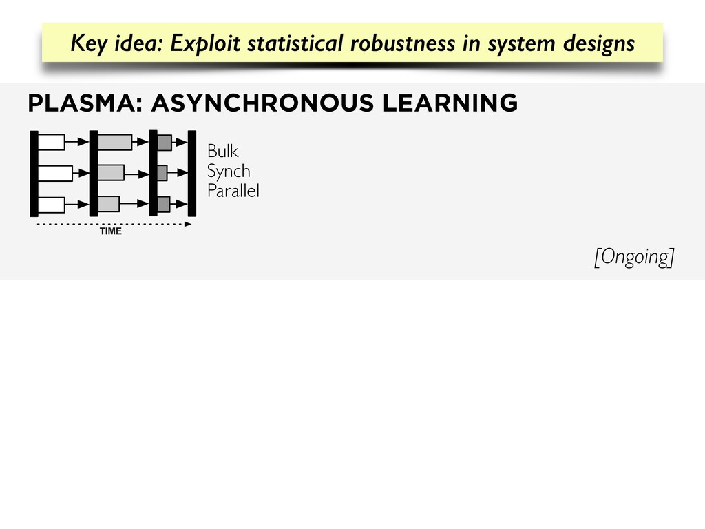 PLASMA: ASYNCHRONOUS LEARNING [Ongoing] TIME Bu...