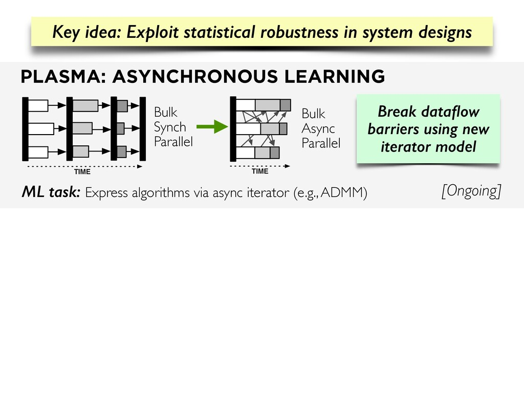 PLASMA: ASYNCHRONOUS LEARNING [Ongoing] ML task...