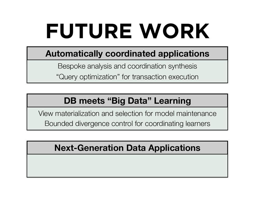 FUTURE WORK Automatically coordinated applicati...