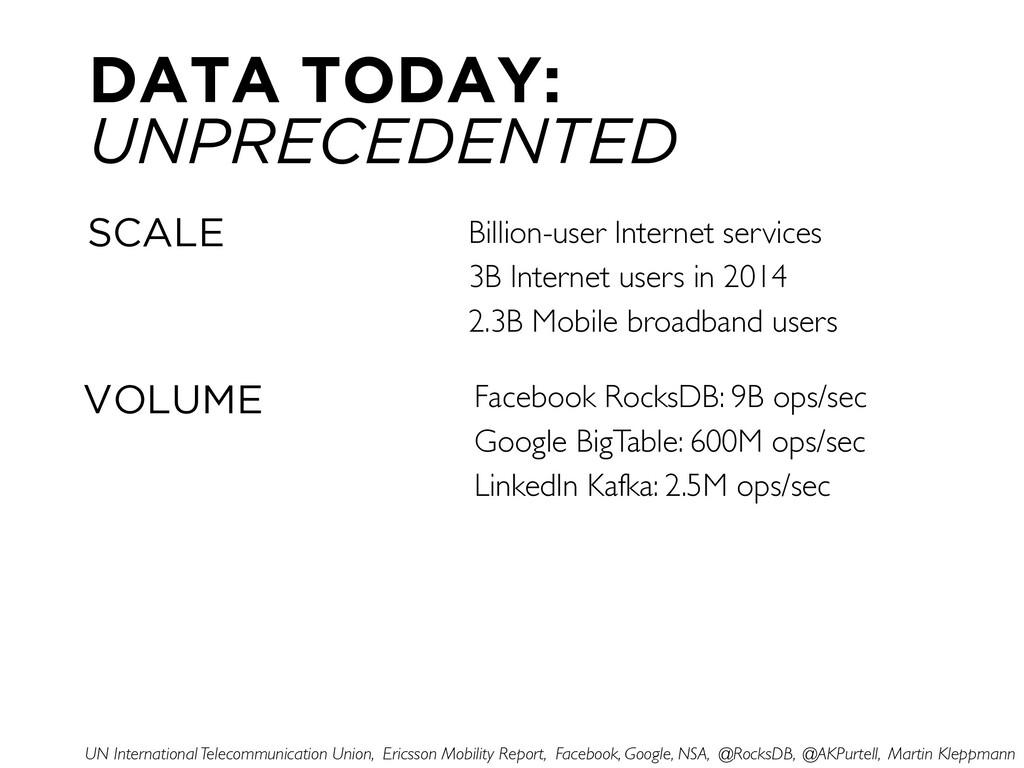 SCALE VOLUME Billion-user Internet services 3B ...