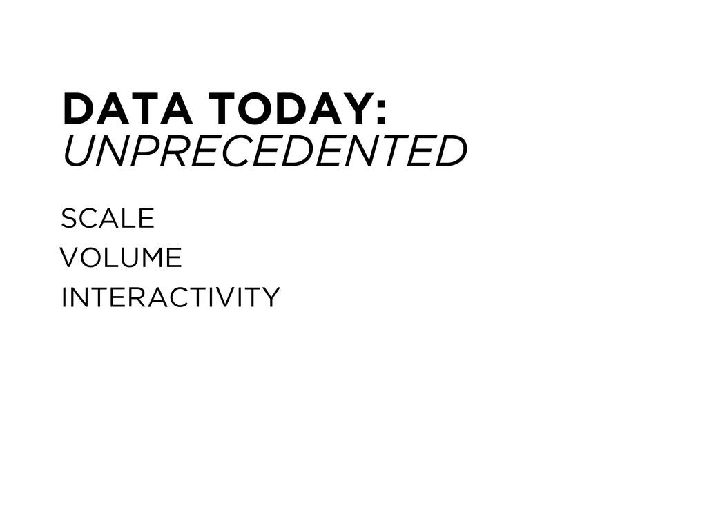 SCALE VOLUME INTERACTIVITY DATA TODAY: UNPRECED...
