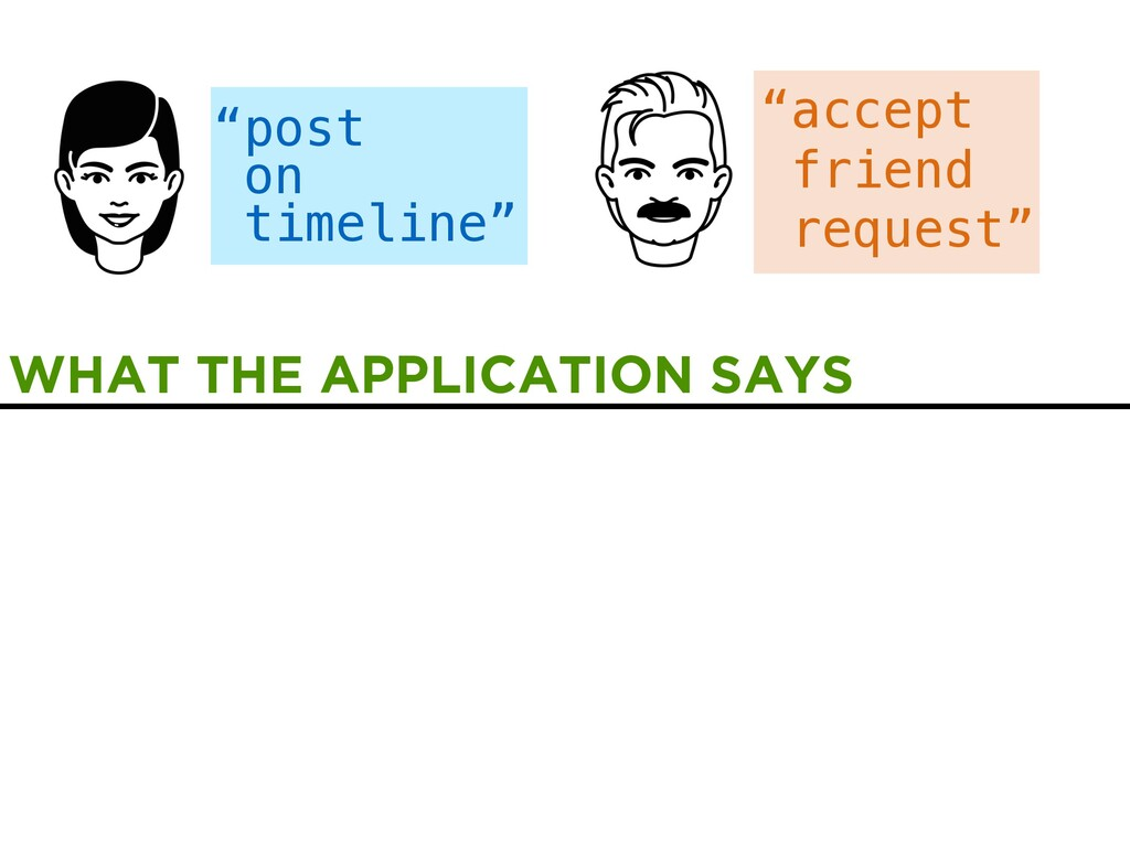 """WHAT THE APPLICATION SAYS """"post on timeline"""" """"a..."""