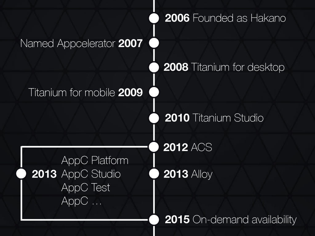 2006 Founded as Hakano Named Appcelerator 2007 ...