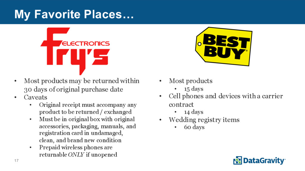 17 My Favorite Places… • Most products • 15 day...