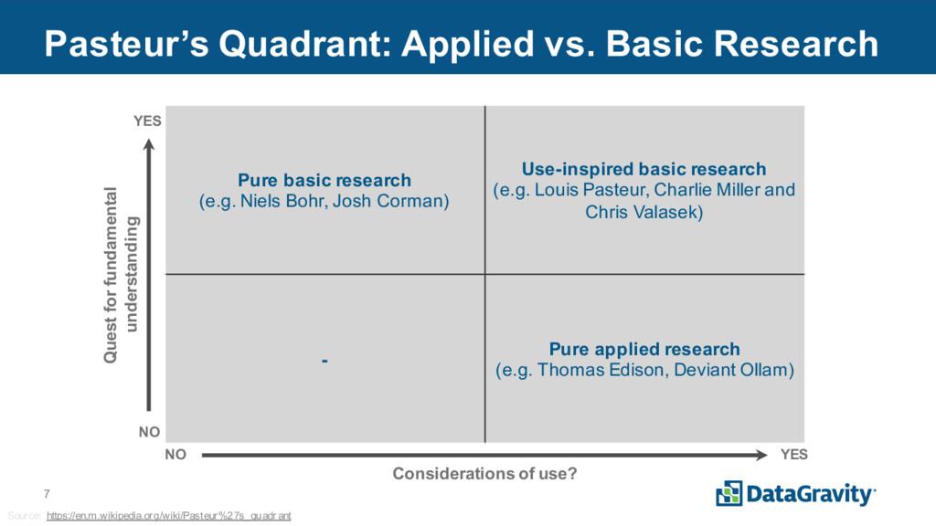 7 Pasteur's Quadrant: Applied vs. Basic Researc...