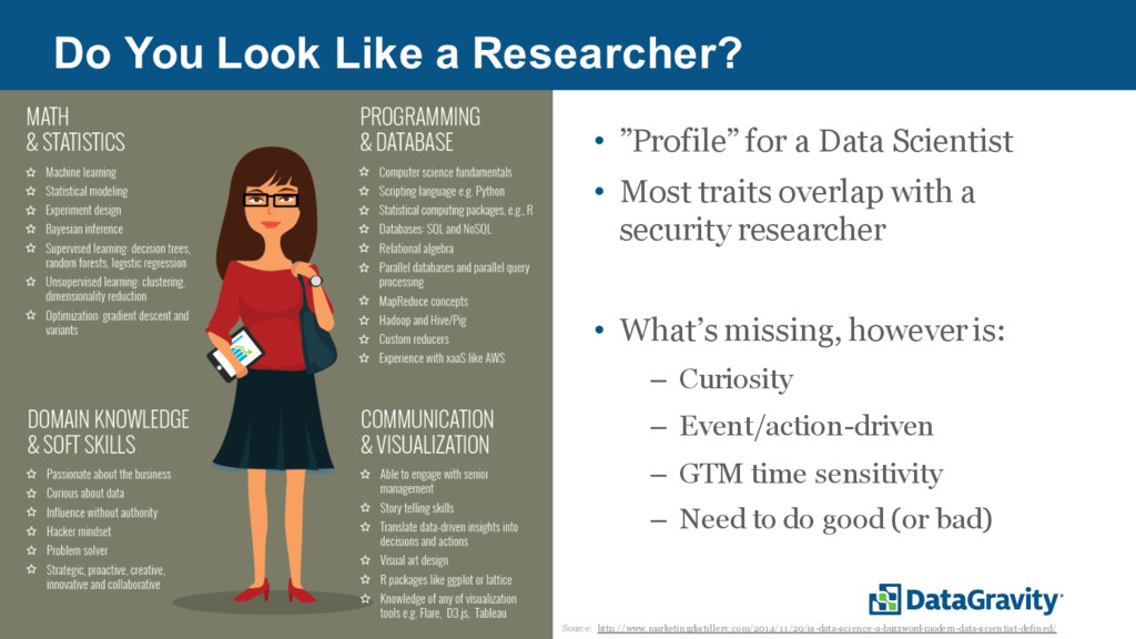 """9 Do You Look Like a Researcher? • """"Profile"""" fo..."""