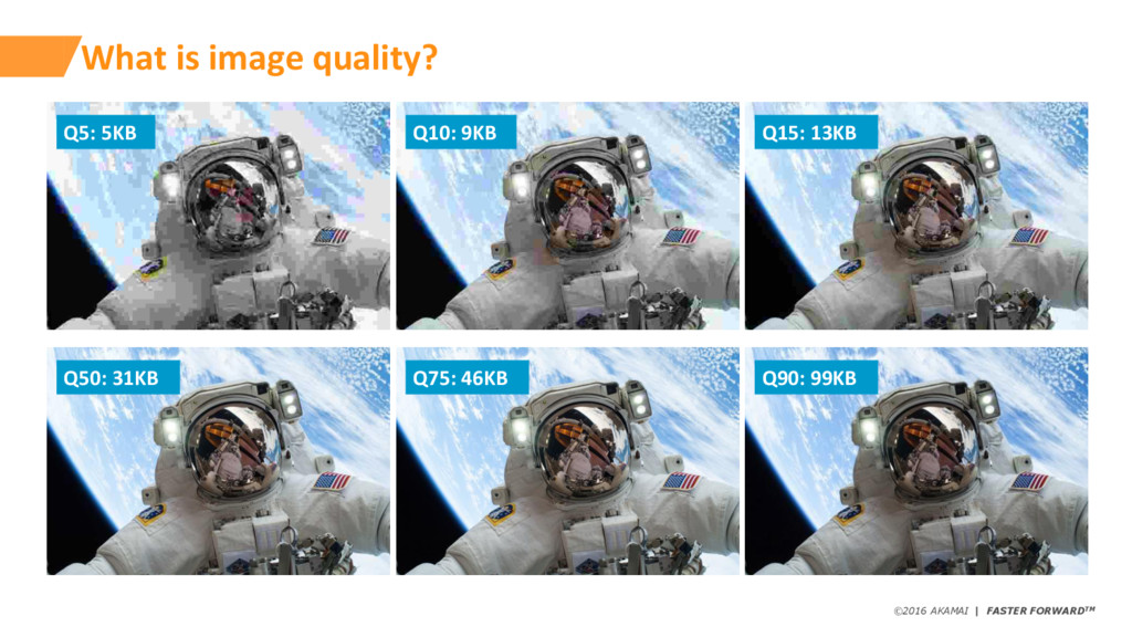 ©2016 AKAMAI   FASTER FORWARDTM What is image q...