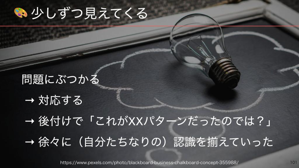 ɹ গͣͭ͠ݟ͑ͯ͘Δ ʹͿ͔ͭΔ → ରԠ͢Δ → ޙ͚Ͱʮ͜Ε͕XXύλʔϯͩͬ...