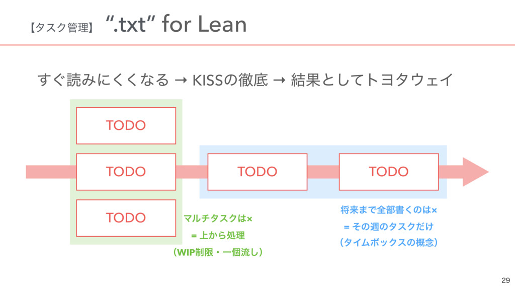 """͙͢ಡΈʹ͘͘ͳΔ → KISSͷపఈ → ݁Ռͱͯ͠τϤλΣΠ ɹʲλεΫཧʳ """".tx..."""