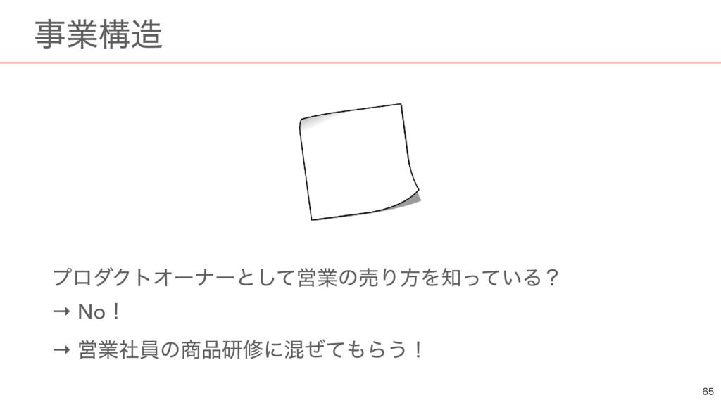 ɹۀߏ ϓϩμΫτΦʔφʔͱͯ͠ӦۀͷചΓํΛ͍ͬͯΔʁ → Noʂ → Ӧۀࣾһͷ...