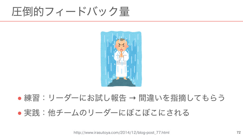 ɹѹతϑΟʔυόοΫྔ ● ࿅शɿϦʔμʔʹ͓ࢼ͠ใࠂ → ؒҧ͍Λࢦఠͯ͠Β͏ ● ࣮ફ...