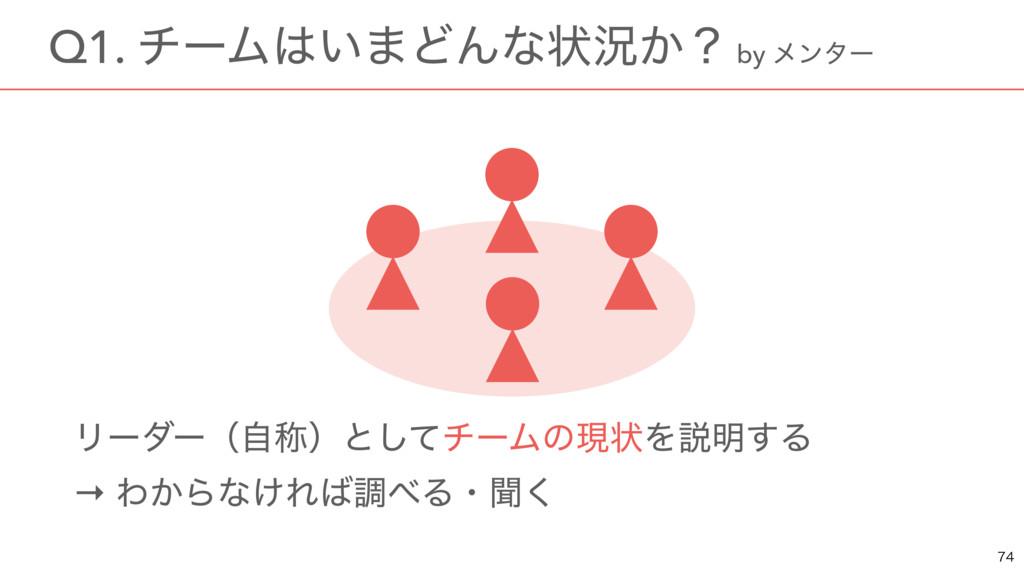 Ϧʔμʔʢࣗশʣͱͯ͠νʔϜͷݱঢ়Λઆ໌͢Δ → Θ͔Βͳ͚ΕௐΔɾฉ͘ ɹQ1. νʔϜ...