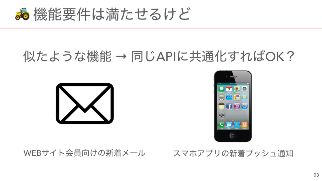 ɹ ػཁ݅ຬͨͤΔ͚Ͳ ͨΑ͏ͳػ → ಉ͡APIʹڞ௨Խ͢ΕOKʁ  WEBα...