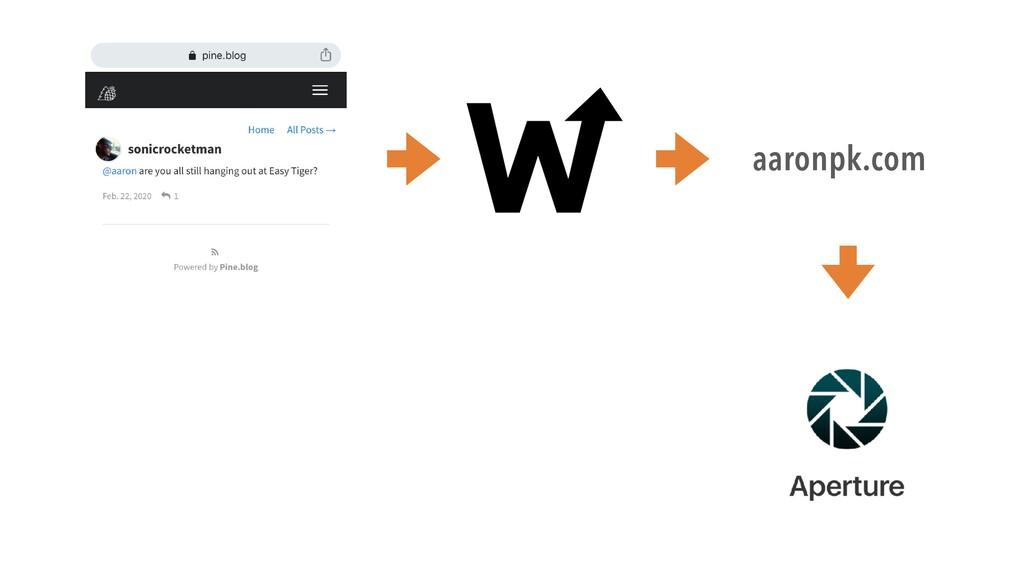 aaronpk.com