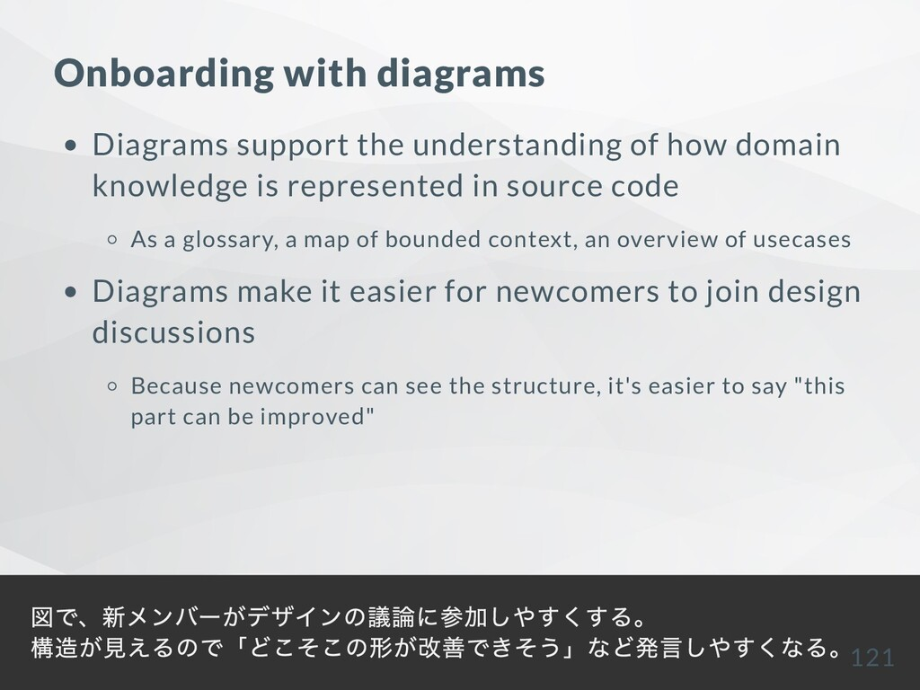 Onboarding with diagrams Diagrams support the u...