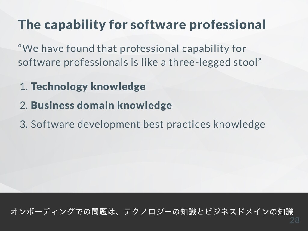 "The capability for software professional ""We ha..."