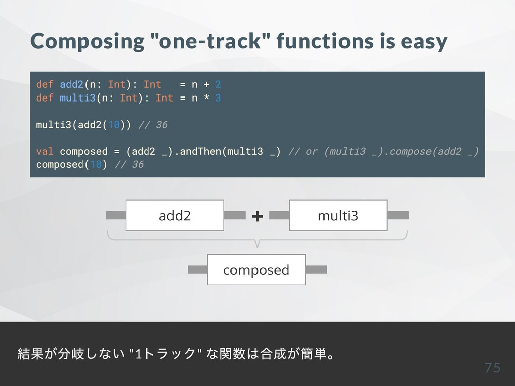 "Composing ""one-track"" functions is easy def add..."