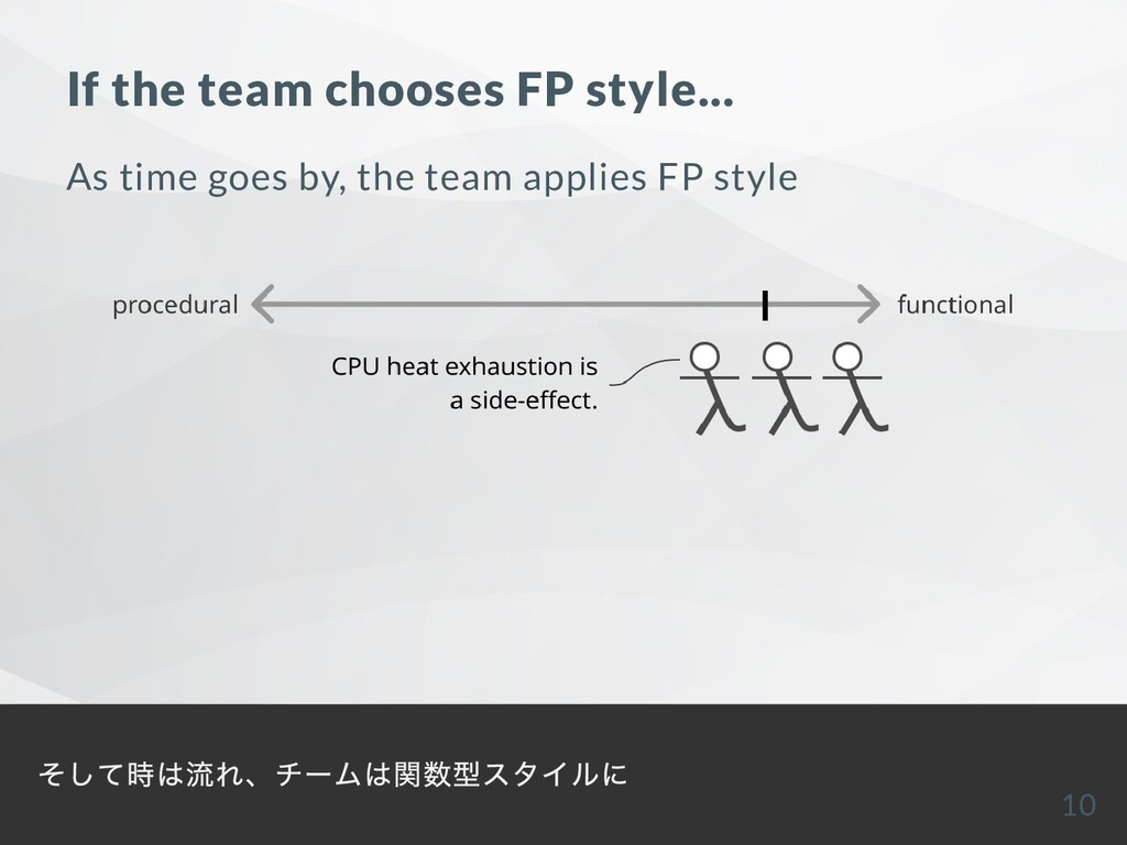 If the team chooses FP style... As time goes by...
