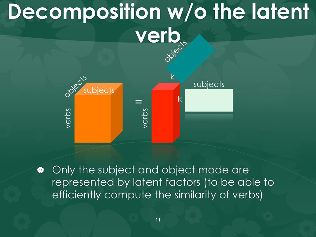 Decomposition w/o the latent verb 11 |  Only ...