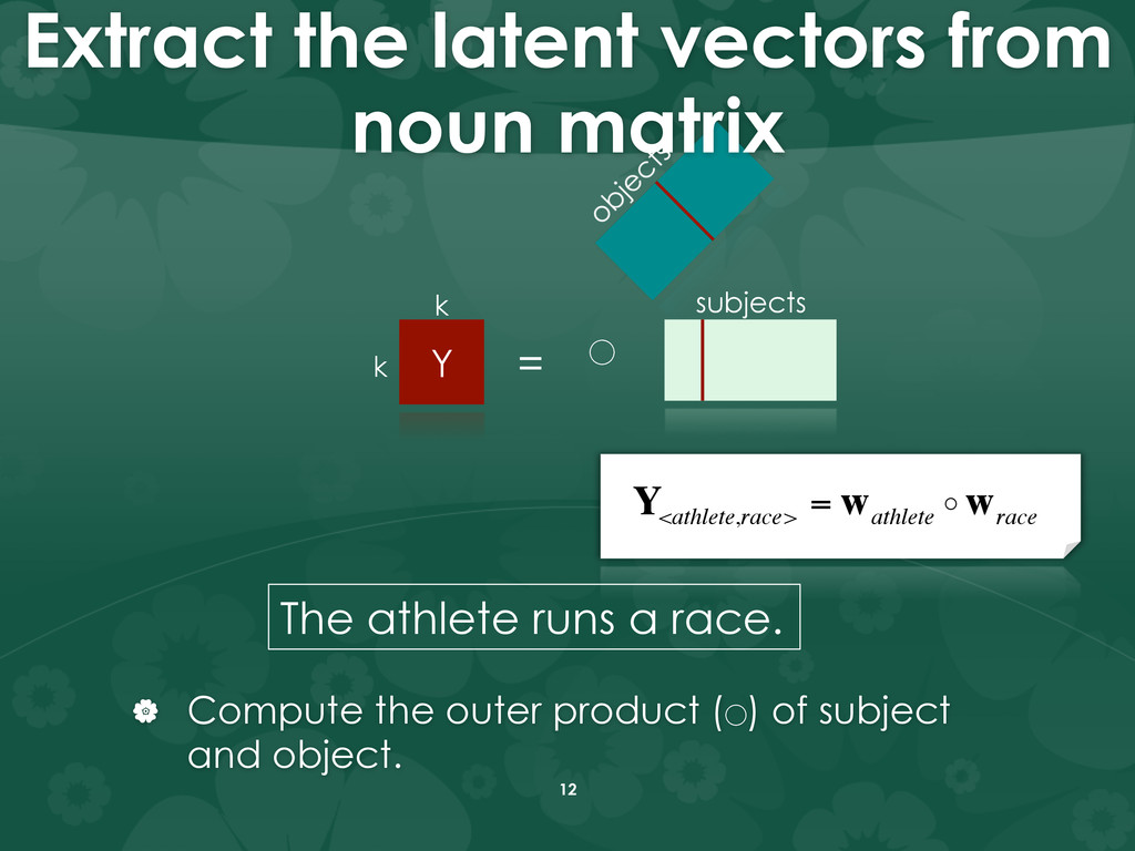 Extract the latent vectors from noun matrix  |...