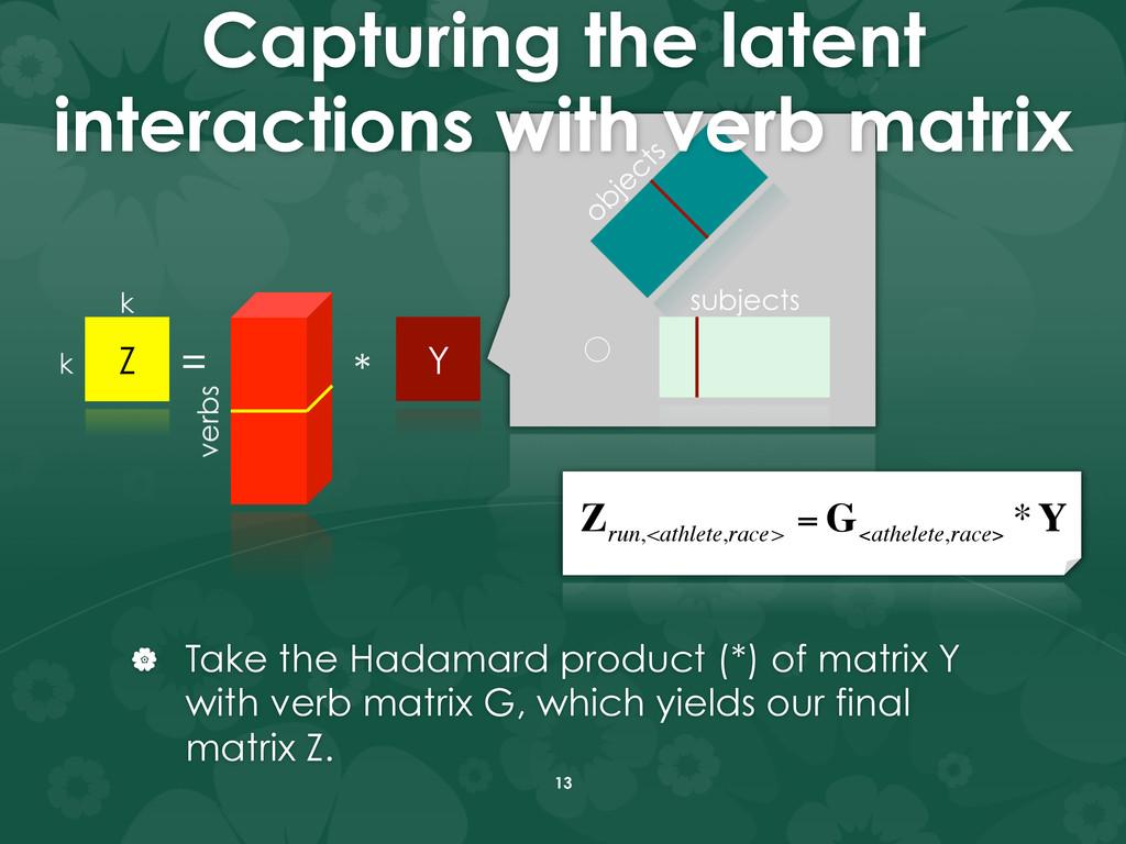 | Take the Hadamard product (*) of matrix Y w...