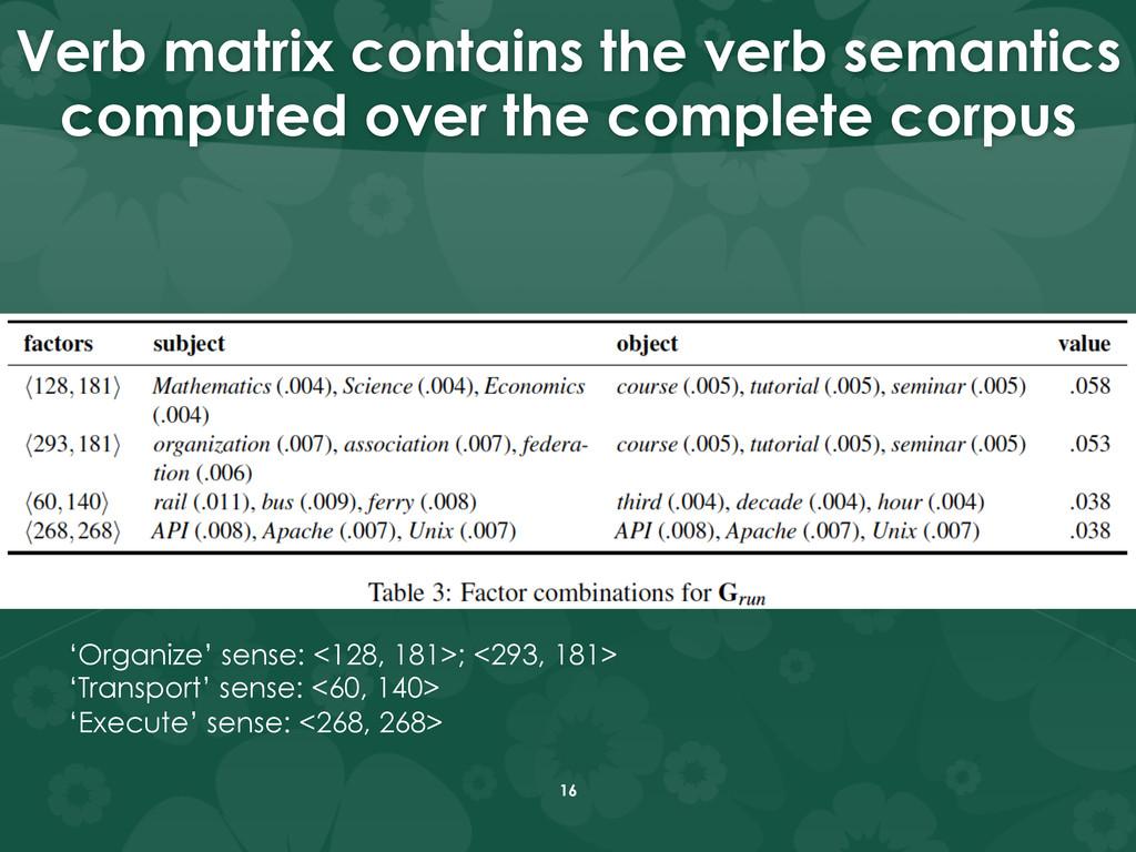 Verb matrix contains the verb semantics compute...