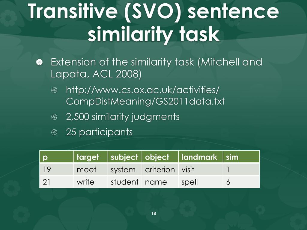 Transitive (SVO) sentence similarity task 18 |...